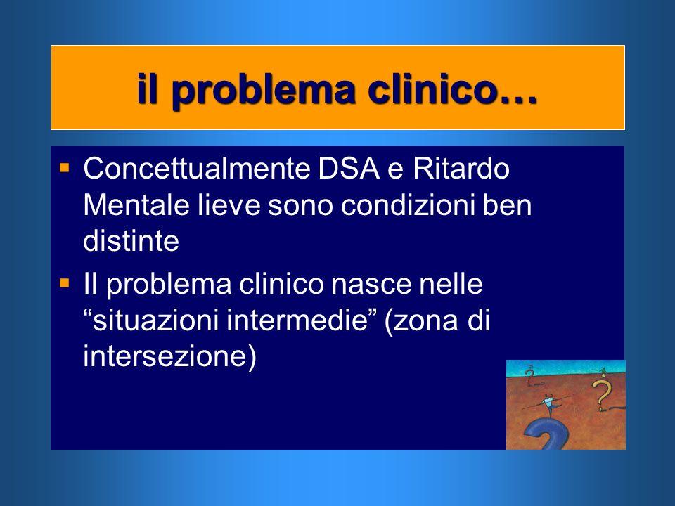 il problema clinico… Concettualmente DSA e Ritardo Mentale lieve sono condizioni ben distinte Il problema clinico nasce nelle situazioni intermedie (z