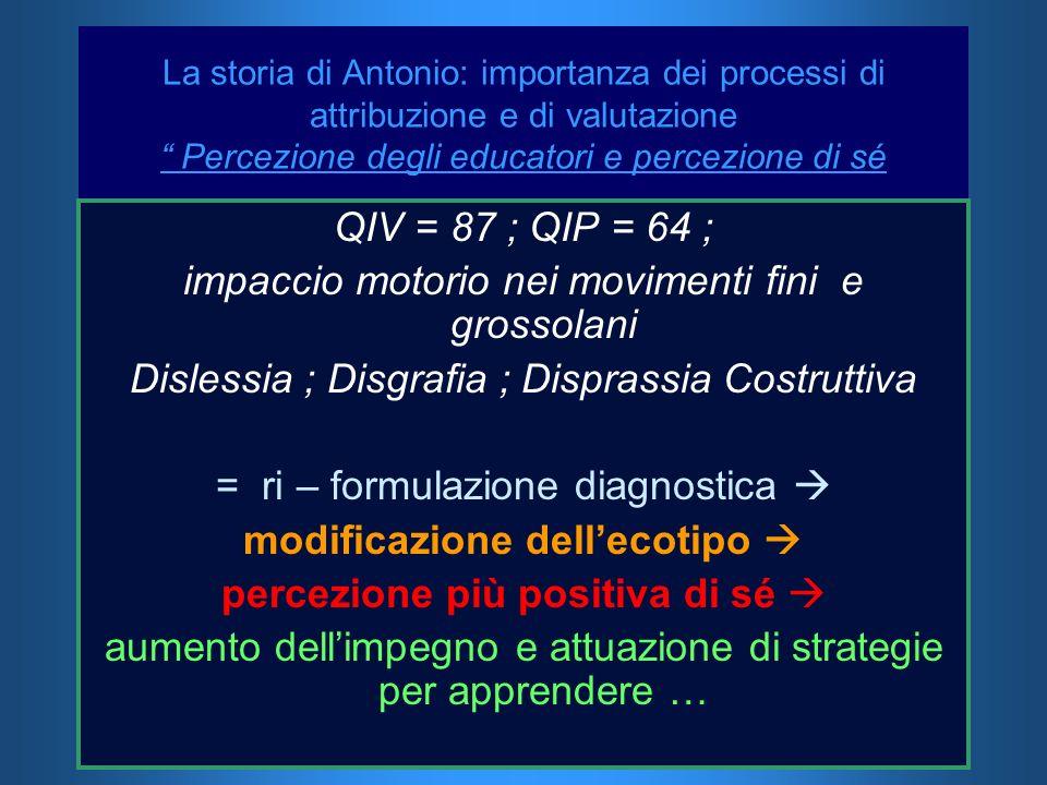 La storia di Antonio: importanza dei processi di attribuzione e di valutazione Percezione degli educatori e percezione di sé QIV = 87 ; QIP = 64 ; imp
