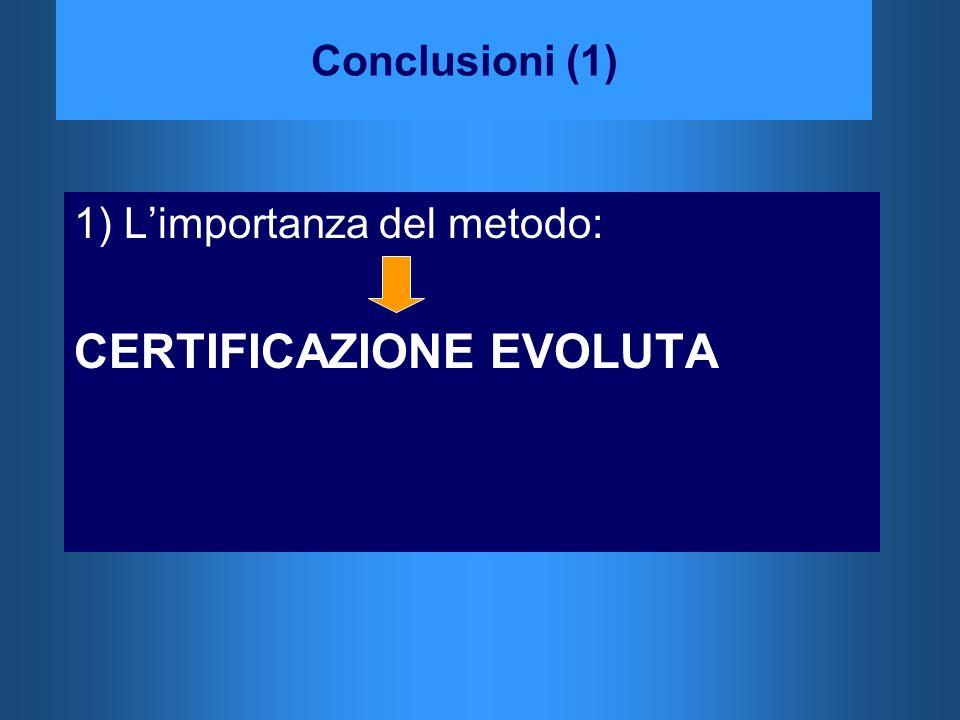 Conclusioni (1) 1) Limportanza del metodo: CERTIFICAZIONE EVOLUTA