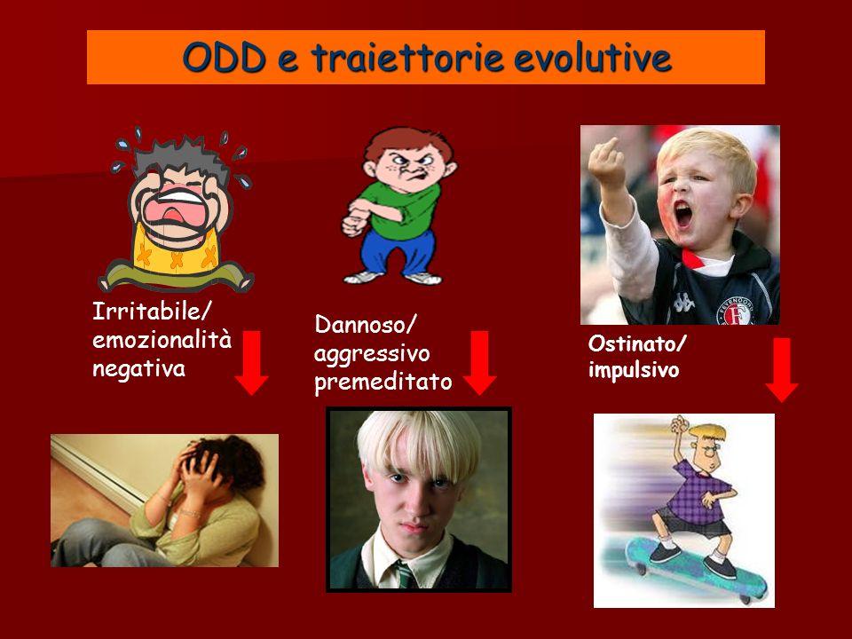 ODD e Comorbilità Raramente lODD si manifesta come disturbo singolo Raramente lODD si manifesta come disturbo singolo Il 50-65% di questi bambini hann