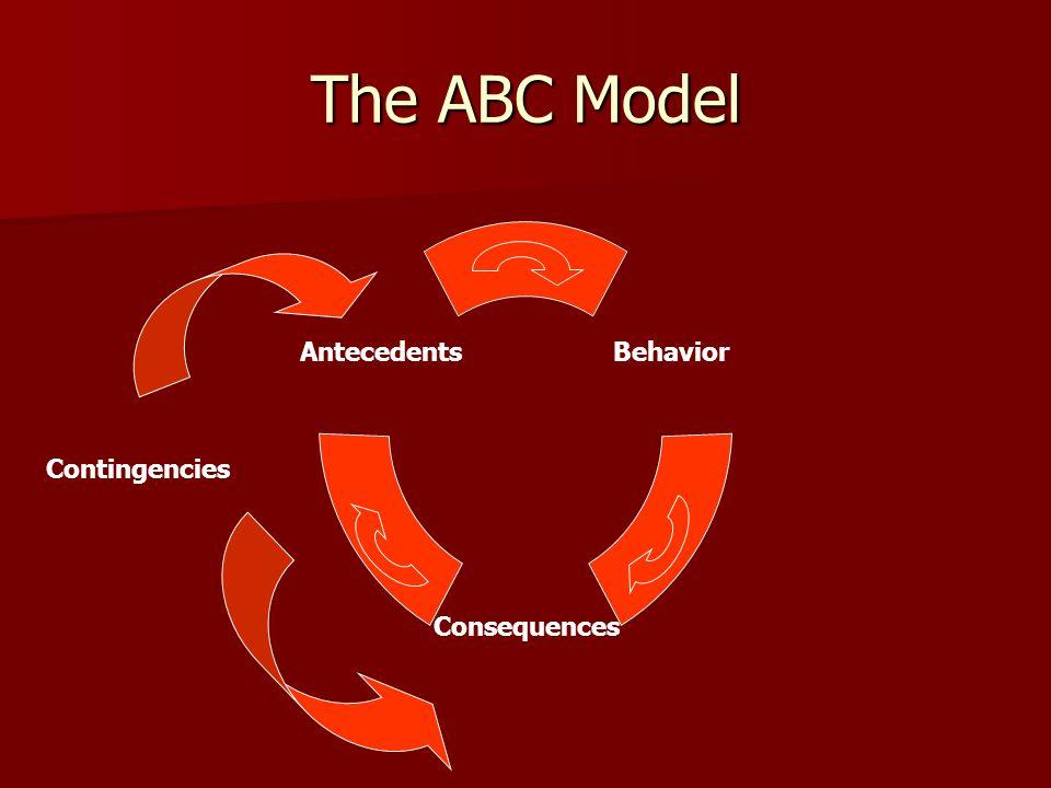 Terapia Comportamentale Meccanismo: I bambini con ODD hanno difficoltà a capire le conseguenze delle loro azioni Approccio: Applicare i principi della