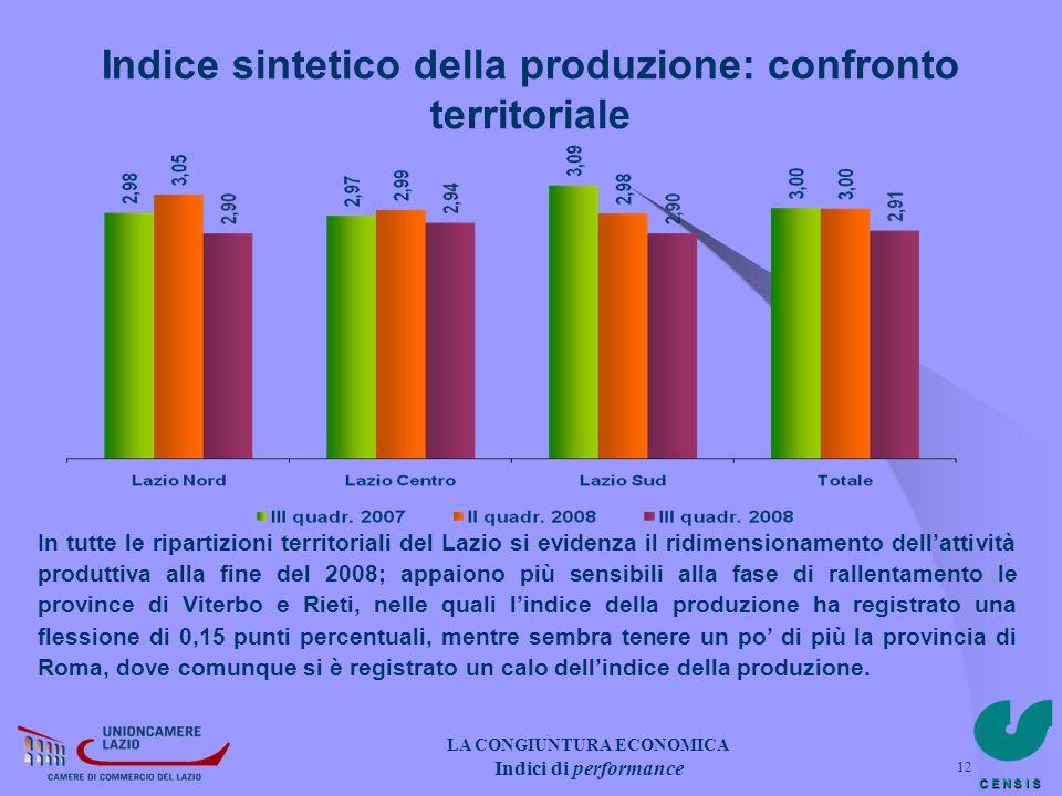 C E N S I S 12 Indice sintetico della produzione: confronto territoriale In tutte le ripartizioni territoriali del Lazio si evidenza il ridimensioname