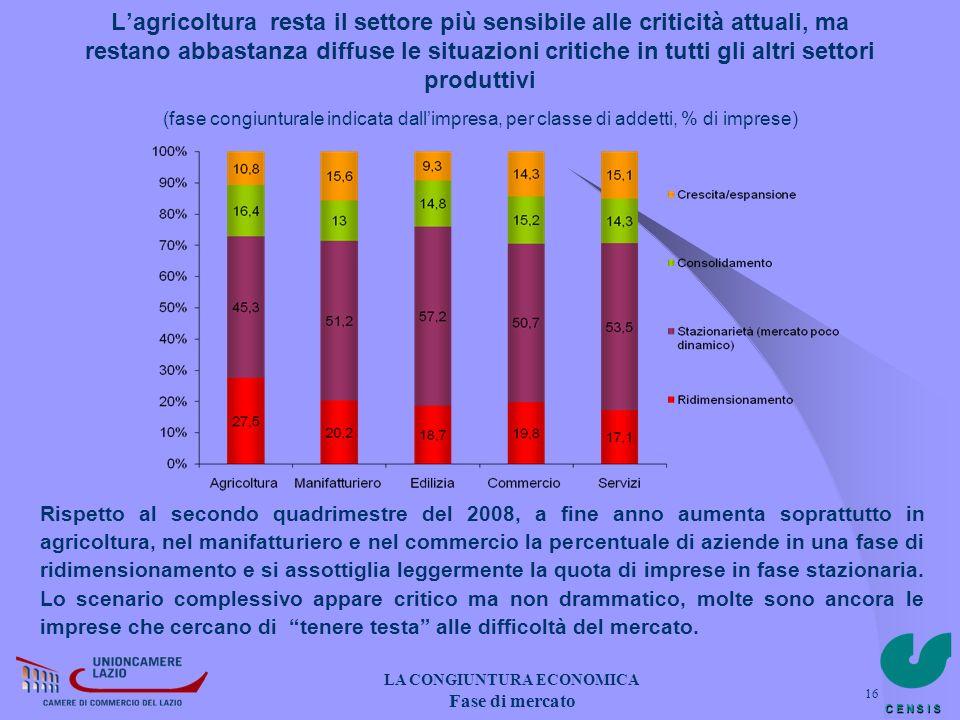 C E N S I S 16 Lagricoltura resta il settore più sensibile alle criticità attuali, ma restano abbastanza diffuse le situazioni critiche in tutti gli a