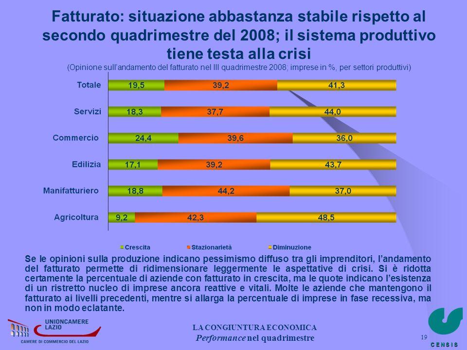 C E N S I S 19 Fatturato: situazione abbastanza stabile rispetto al secondo quadrimestre del 2008; il sistema produttivo tiene testa alla crisi (Opini