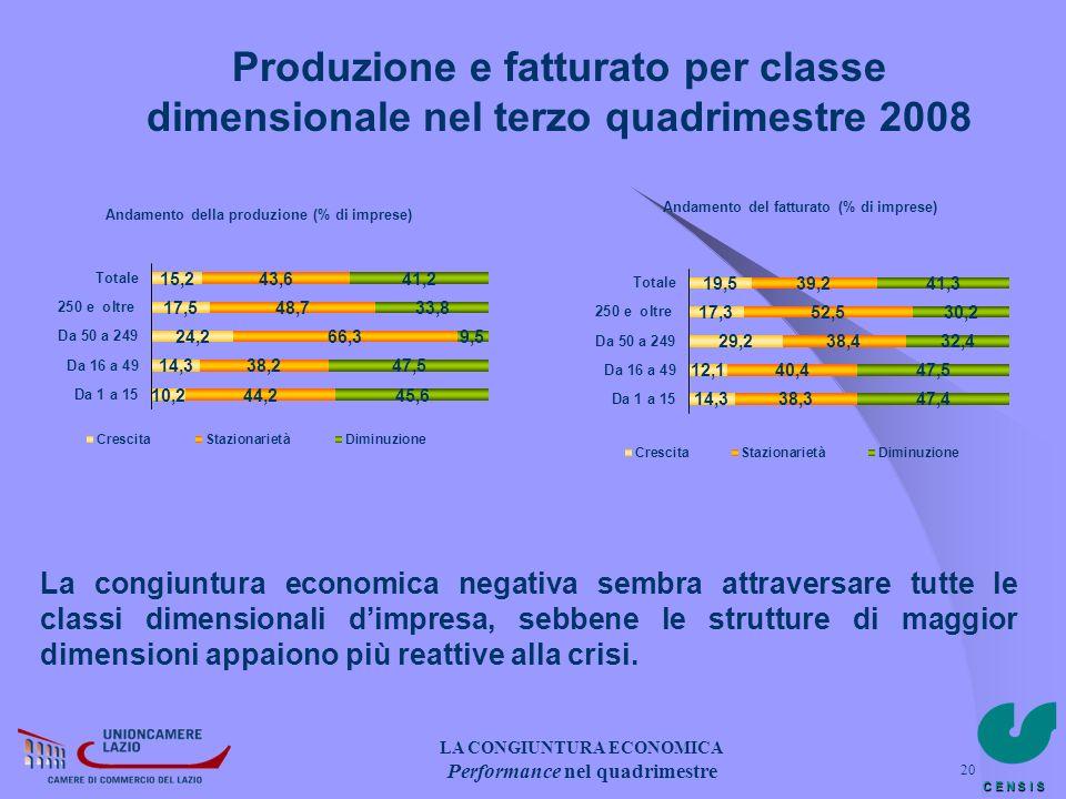 C E N S I S 20 La congiuntura economica negativa sembra attraversare tutte le classi dimensionali dimpresa, sebbene le strutture di maggior dimensioni