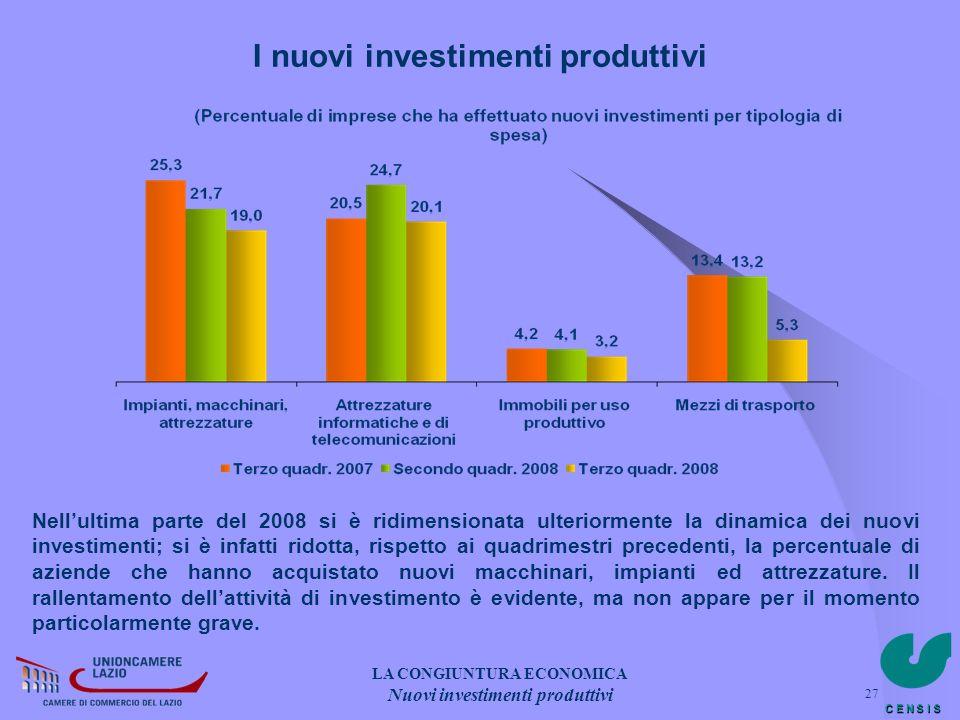 C E N S I S 27 I nuovi investimenti produttivi Nellultima parte del 2008 si è ridimensionata ulteriormente la dinamica dei nuovi investimenti; si è in