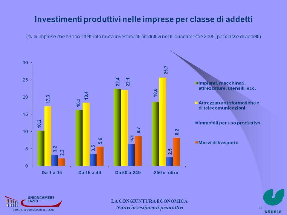 C E N S I S 28 Investimenti produttivi nelle imprese per classe di addetti (% di imprese che hanno effettuato nuovi investimenti produttivi nel III qu