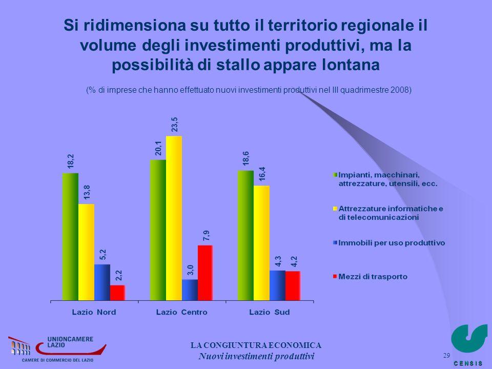 C E N S I S 29 Si ridimensiona su tutto il territorio regionale il volume degli investimenti produttivi, ma la possibilità di stallo appare lontana (%