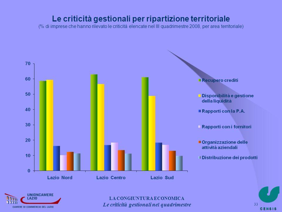 C E N S I S 33 Le criticità gestionali per ripartizione territoriale (% di imprese che hanno rilevato le criticità elencate nel III quadrimestre 2008,
