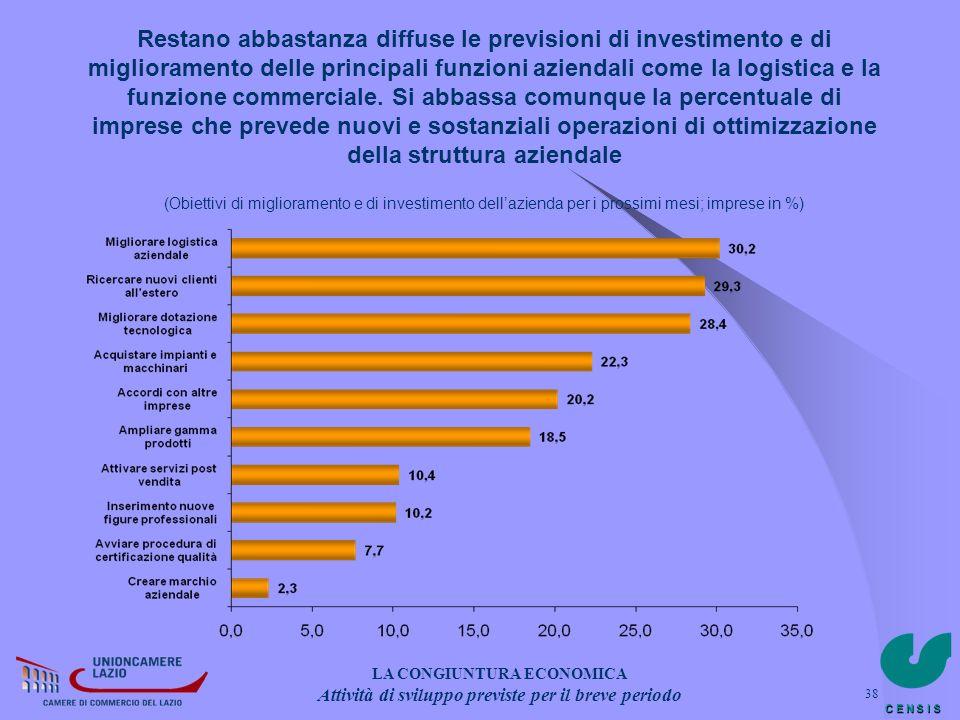 C E N S I S 38 Restano abbastanza diffuse le previsioni di investimento e di miglioramento delle principali funzioni aziendali come la logistica e la