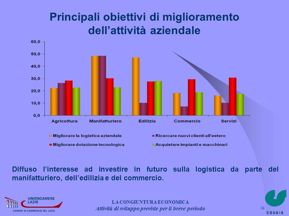 C E N S I S 39 Principali obiettivi di miglioramento dellattività aziendale Diffuso linteresse ad investire in futuro sulla logistica da parte del man