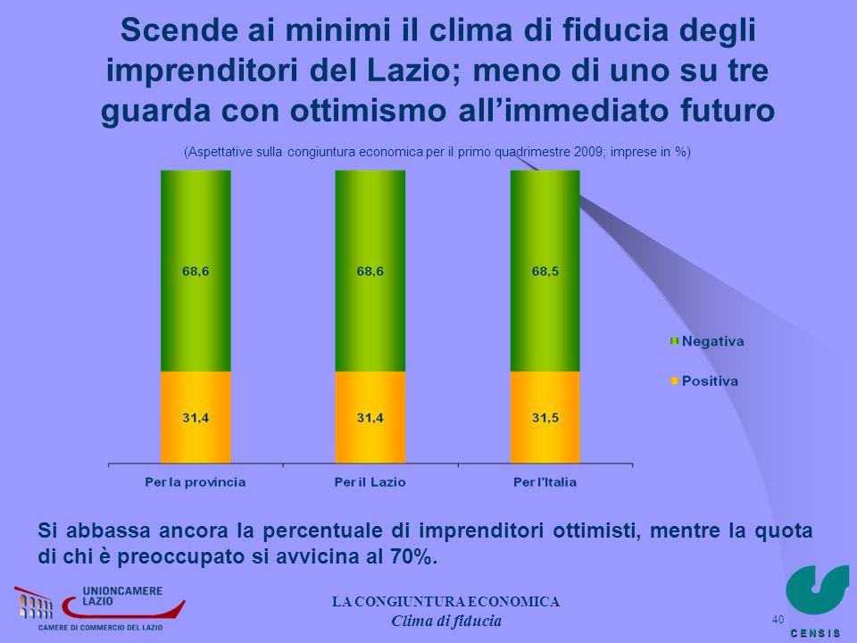 C E N S I S 40 Scende ai minimi il clima di fiducia degli imprenditori del Lazio; meno di uno su tre guarda con ottimismo allimmediato futuro (Aspetta