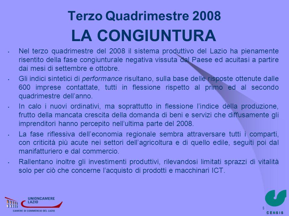 C E N S I S 8 Terzo Quadrimestre 2008 LA CONGIUNTURA Nel terzo quadrimestre del 2008 il sistema produttivo del Lazio ha pienamente risentito della fas