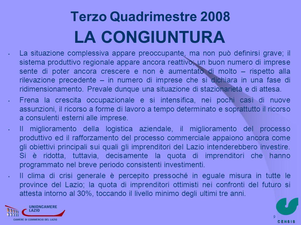 C E N S I S 40 Scende ai minimi il clima di fiducia degli imprenditori del Lazio; meno di uno su tre guarda con ottimismo allimmediato futuro (Aspettative sulla congiuntura economica per il primo quadrimestre 2009; imprese in %) Si abbassa ancora la percentuale di imprenditori ottimisti, mentre la quota di chi è preoccupato si avvicina al 70%.