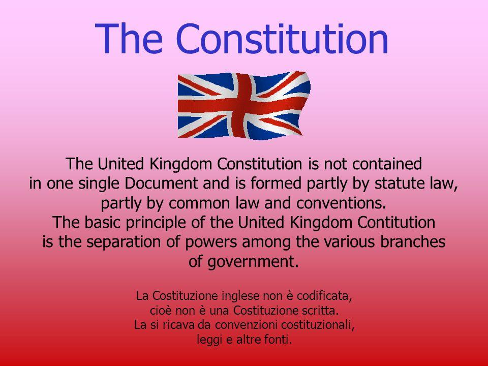 Questa è lorganizzazione dello stato britannico LAW COURTS PRIME MINISTER click GOVERNMENT SOVEREIGN click PARLIAMENT HOUSE OF LORDS HOUSE OF COMMONS