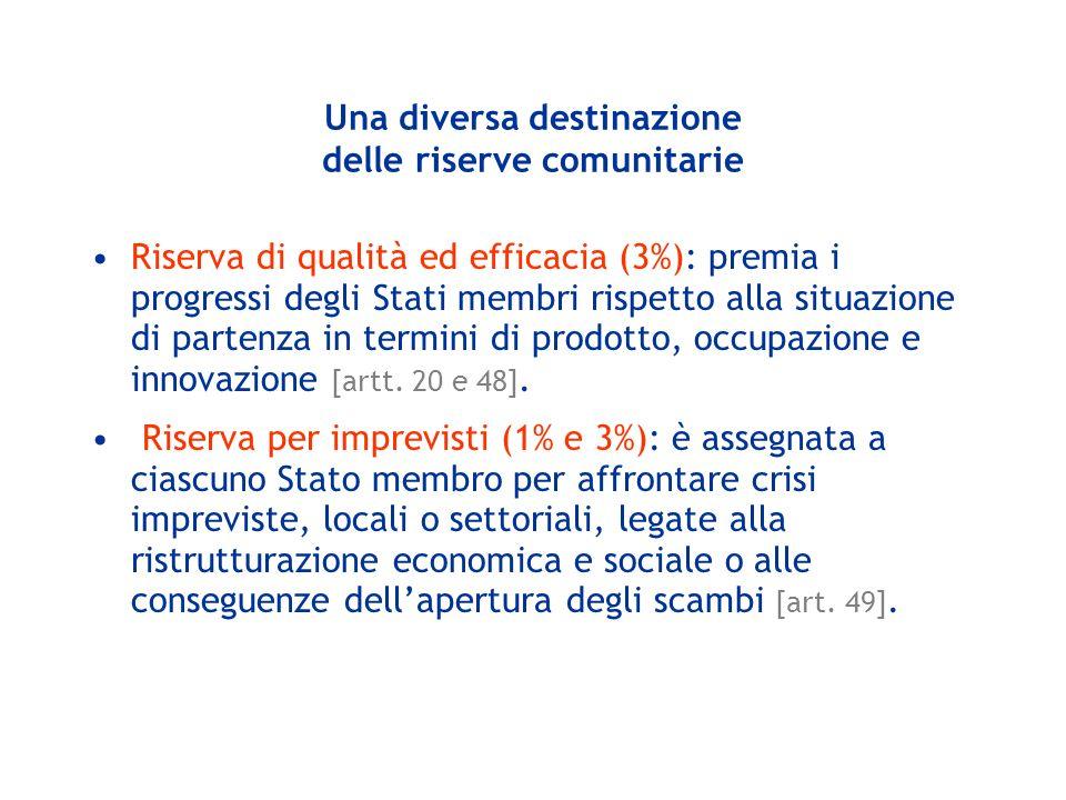 Una diversa destinazione delle riserve comunitarie Riserva di qualità ed efficacia (3%): premia i progressi degli Stati membri rispetto alla situazion