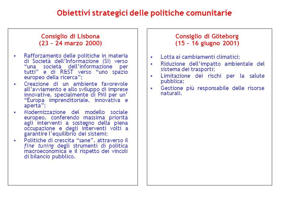 Obiettivi strategici delle politiche comunitarie Consiglio di Lisbona (23 – 24 marzo 2000) Rafforzamento delle politiche in materia di Società dellInf