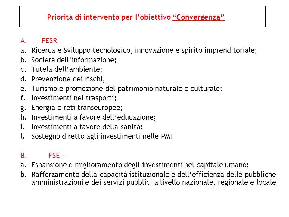 A.FESR a.Ricerca e Sviluppo tecnologico, innovazione e spirito imprenditoriale; b.Società dellinformazione; c.Tutela dellambiente; d.Prevenzione dei r