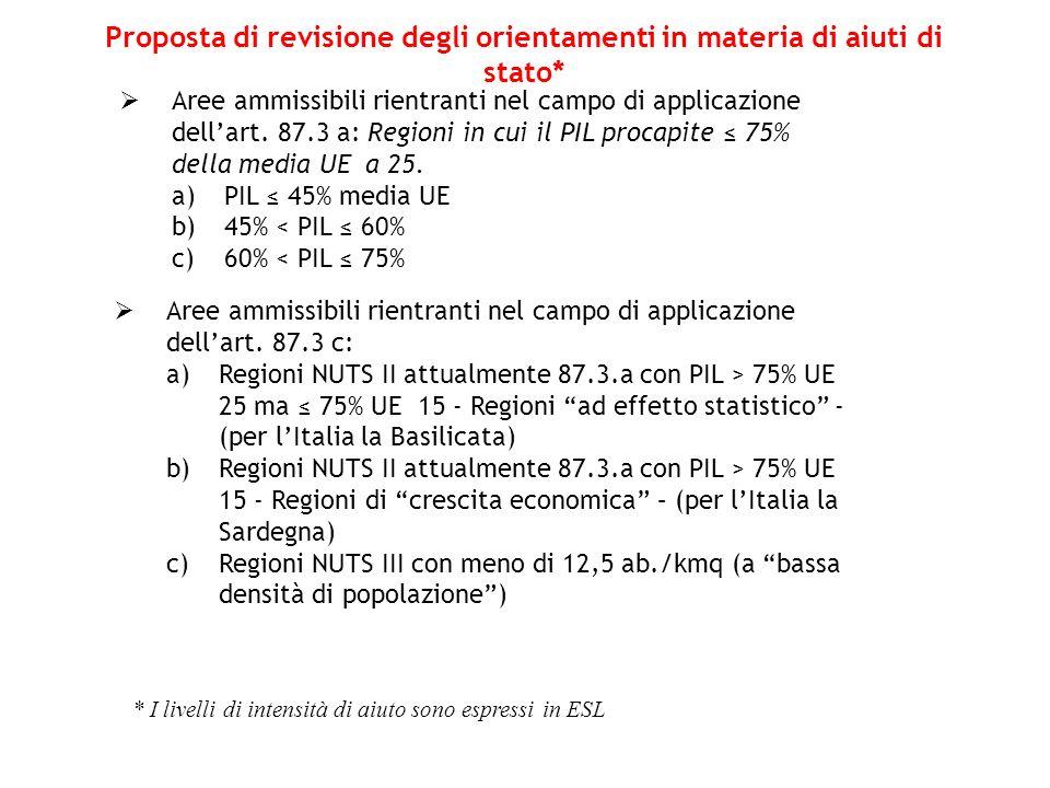 Proposta di revisione degli orientamenti in materia di aiuti di stato* Aree ammissibili rientranti nel campo di applicazione dellart. 87.3 a: Regioni