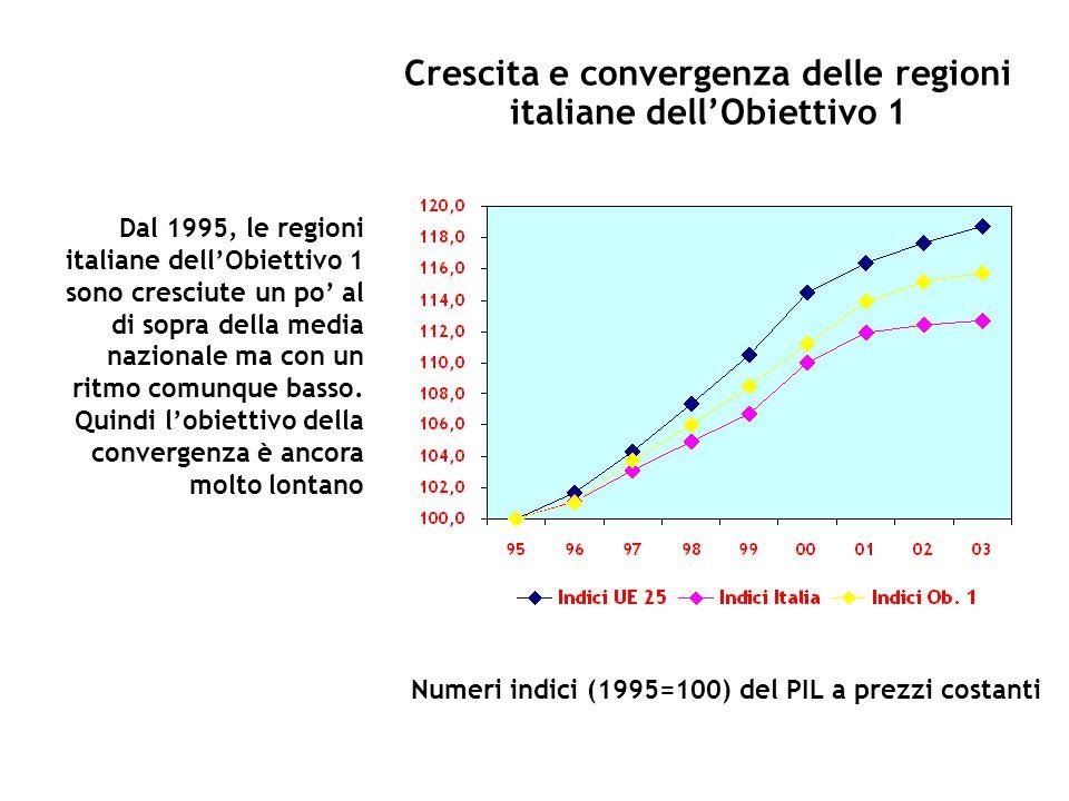 Tabella delle intensità di aiuto proposte RegioniGrandi impreseMedie imprese*Piccole imprese 87.3.A 45%40%50%60% 87.3.A 60%35%45%55% 87.3.A 75%30%40%50% 87.3.C effetto statistico 1/1/071/1/101/1/121/1/071/1/101/1/121/1/071/1/101/1/12 30%22,5%15%40%32,5%25%50%42,5%35% 87.3.C bassa densità di popolazione 20%30%40% 87.3.C crescita economica 15%25%35% Zone non assistite0%10%20% * La controproposta italiana prevede di equiparare il livello di intensità di aiuto delle Medie Imprese a quello delle Piccole Imprese, come conseguenza della proposta di accorpamento tra le due categorie (PMI) (livelli di intensità daiuto espressi in ESL)