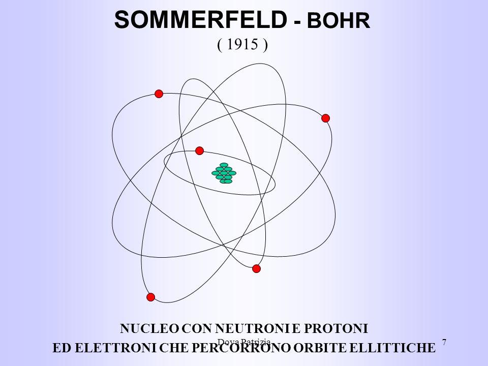 Dova Patrizia7 SOMMERFELD - BOHR ( 1915 ) NUCLEO CON NEUTRONI E PROTONI ED ELETTRONI CHE PERCORRONO ORBITE ELLITTICHE