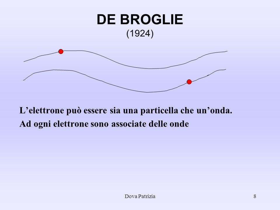 Dova Patrizia8 DE BROGLIE (1924) Lelettrone può essere sia una particella che unonda. Ad ogni elettrone sono associate delle onde