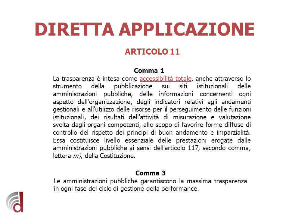 DIRETTA APPLICAZIONE ARTICOLO 11 Comma 3 Le amministrazioni pubbliche garantiscono la massima trasparenza in ogni fase del ciclo di gestione della per