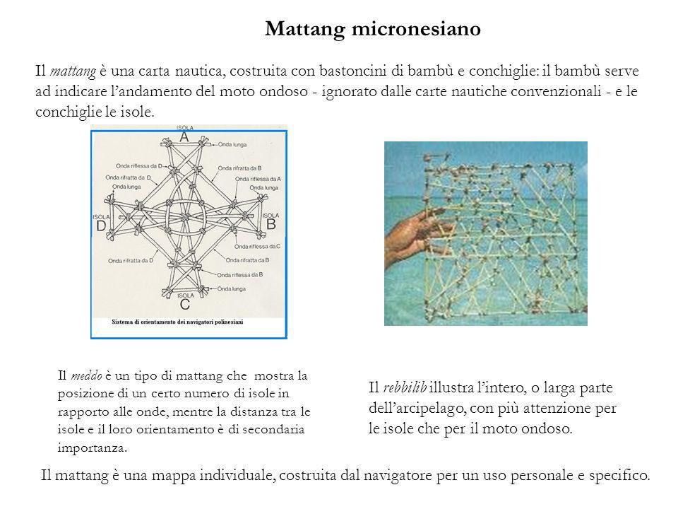 Mattang micronesiano Il meddo è un tipo di mattang che mostra la posizione di un certo numero di isole in rapporto alle onde, mentre la distanza tra l