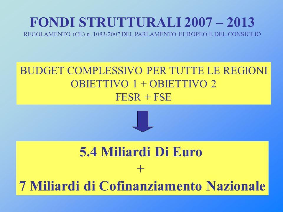 5.4 Miliardi Di Euro + 7 Miliardi di Cofinanziamento Nazionale BUDGET COMPLESSIVO PER TUTTE LE REGIONI OBIETTIVO 1 + OBIETTIVO 2 FESR + FSE FONDI STRUTTURALI 2007 – 2013 REGOLAMENTO (CE) n.