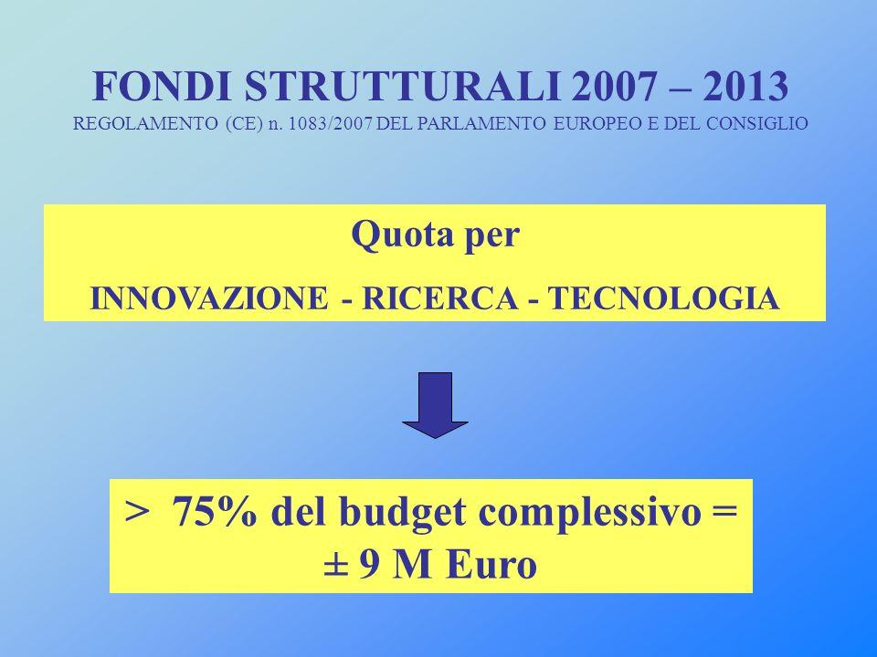 Quota per INNOVAZIONE - RICERCA - TECNOLOGIA > 75% del budget complessivo = ± 9 M Euro FONDI STRUTTURALI 2007 – 2013 REGOLAMENTO (CE) n. 1083/2007 DEL
