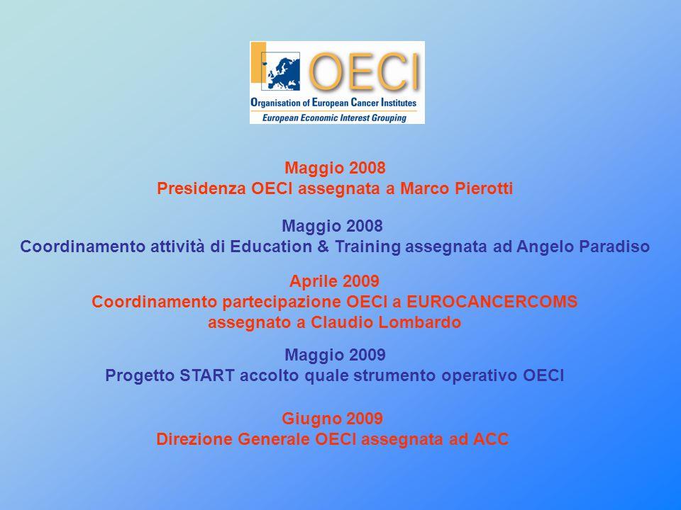 Maggio 2008 Presidenza OECI assegnata a Marco Pierotti Maggio 2008 Coordinamento attività di Education & Training assegnata ad Angelo Paradiso Maggio