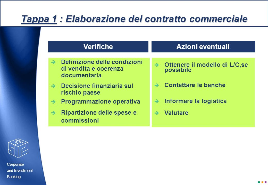 Corporate Banking and Investment Corporate Banking and Investment Corporate and Investment Banking BNP PARIBAS-BNL VerificheAzioni eventuali Tappa 1 :