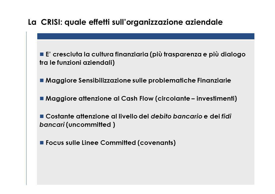 OTTIMIZZARE IL RAPPORTO BANCA/IMPRESA SI PUO: COME ? Pietro Spina Consigliere e Segretario di AITI – Associazione Italiana Tesorieri dImpresa www.aiti
