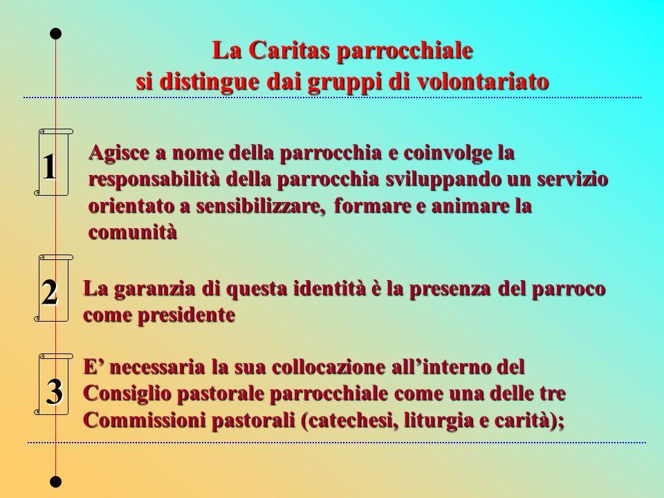 La Caritas parrocchiale si distingue dai gruppi di volontariato Agisce a nome della parrocchia e coinvolge la responsabilità della parrocchia sviluppa