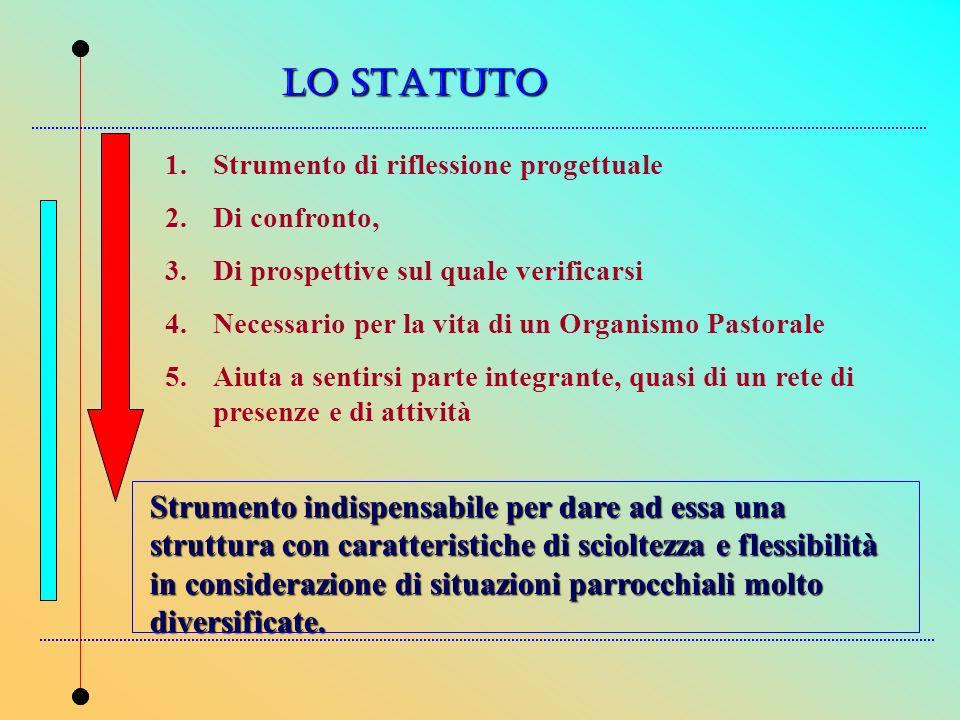 LO STATUTO Strumento indispensabile per dare ad essa una struttura con caratteristiche di scioltezza e flessibilità in considerazione di situazioni parrocchiali molto diversificate.