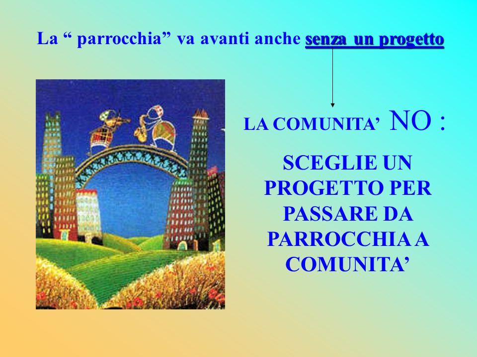 senza un progetto La parrocchia va avanti anche senza un progetto LA COMUNITA NO : SCEGLIE UN PROGETTO PER PASSARE DA PARROCCHIA A COMUNITA