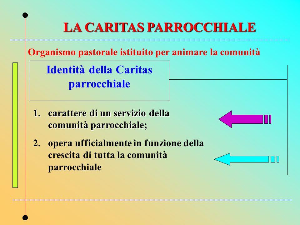 LA CARITAS PARROCCHIALE Organismo pastorale istituito per animare la comunità 1.carattere di un servizio della comunità parrocchiale; 2. 2.opera uffic