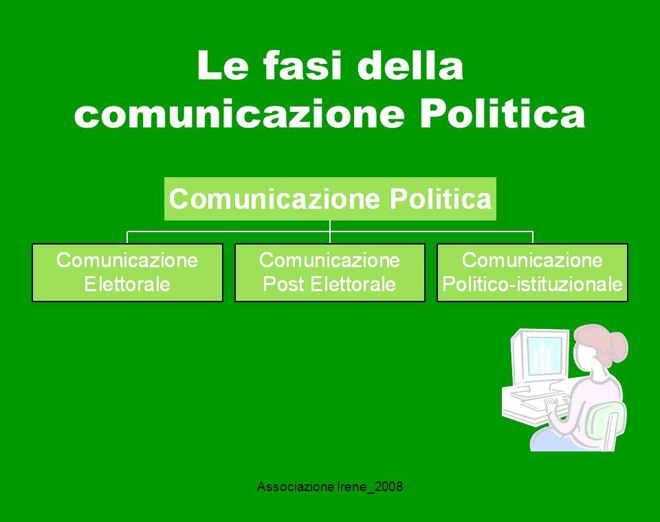 Associazione Irene_2008 Obiettivo della comunicazione Politica Obiettivo principale della comunicazione politica in ciascuna sua fase è: Creare Rafforzare Incrementare il CONSENSO dei Cittadini
