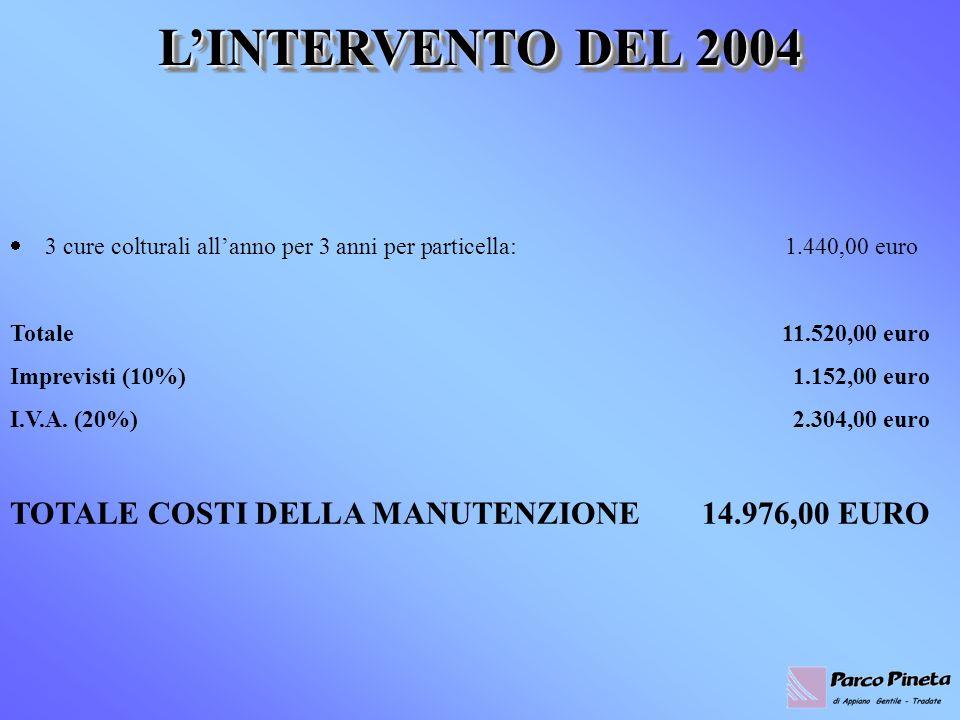 3 cure colturali allanno per 3 anni per particella:1.440,00 euro Totale11.520,00 euro mprevisti (10%) 1.152,00 euro I.V.A.