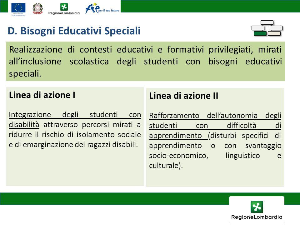Realizzazione di contesti educativi e formativi privilegiati, mirati allinclusione scolastica degli studenti con bisogni educativi speciali. D. Bisogn