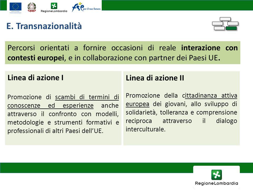 E. Transnazionalità Linea di azione I Promozione di scambi di termini di conoscenze ed esperienze anche attraverso il confronto con modelli, metodolog