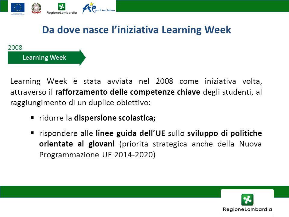 Da dove nasce liniziativa Learning Week Learning Week è stata avviata nel 2008 come iniziativa volta, attraverso il rafforzamento delle competenze chi