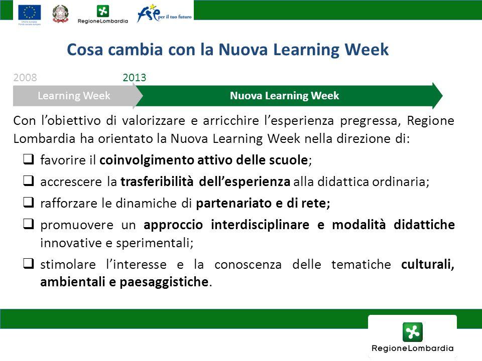 Nuova Learning Week Cosa cambia con la Nuova Learning Week Con lobiettivo di valorizzare e arricchire lesperienza pregressa, Regione Lombardia ha orie