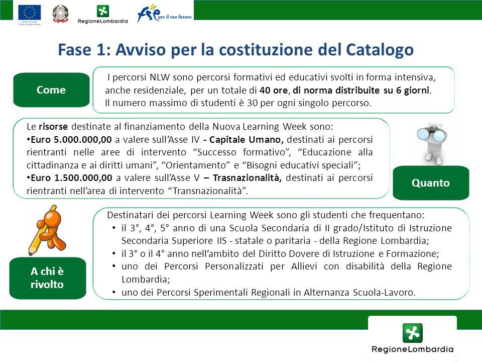 Quanto Le risorse destinate al finanziamento della Nuova Learning Week sono: Euro 5.000.000,00 a valere sullAsse IV - Capitale Umano, destinati ai per