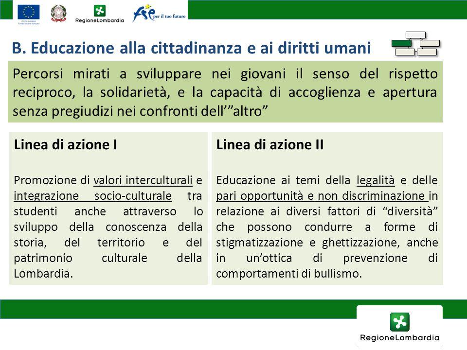 Linea di azione II Educazione ai temi della legalità e delle pari opportunità e non discriminazione in relazione ai diversi fattori di diversità che p