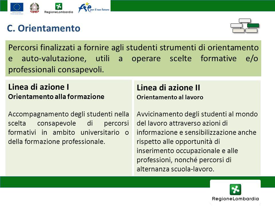 Linea di azione I Orientamento alla formazione Accompagnamento degli studenti nella scelta consapevole di percorsi formativi in ambito universitario o