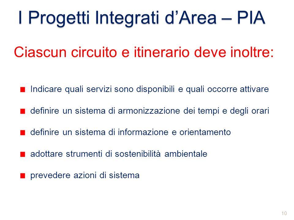 I Progetti Integrati dArea – PIA Indicare quali servizi sono disponibili e quali occorre attivare definire un sistema di armonizzazione dei tempi e de
