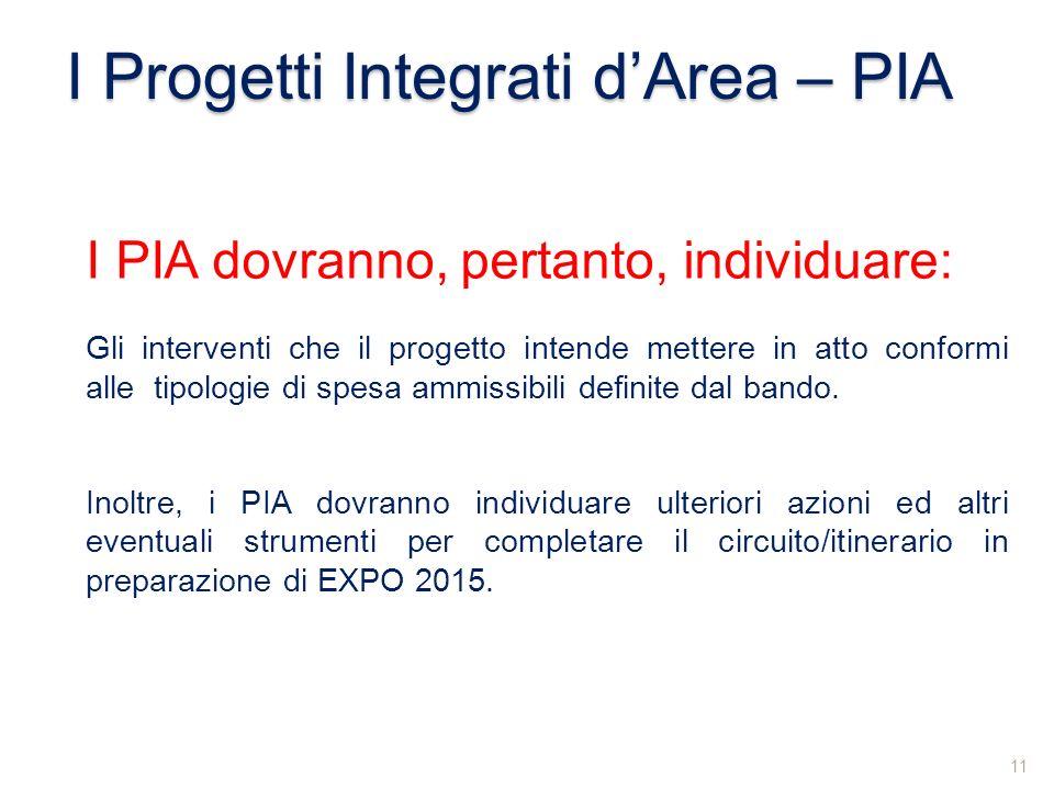 I Progetti Integrati dArea – PIA I PIA dovranno, pertanto, individuare: Gli interventi che il progetto intende mettere in atto conformi alle tipologie