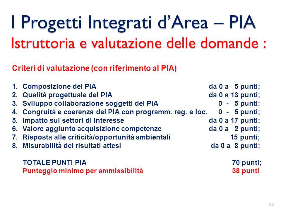 I Progetti Integrati dArea – PIA Istruttoria e valutazione delle domande : 32 Criteri di valutazione (con riferimento al PIA) 1.Composizione del PIAda
