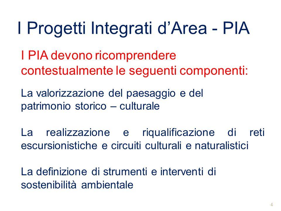 I PIA devono ricomprendere contestualmente le seguenti componenti: La valorizzazione del paesaggio e del patrimonio storico – culturale La realizzazio
